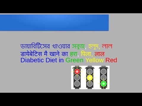 Green Yellow Red of Diabetic Diet