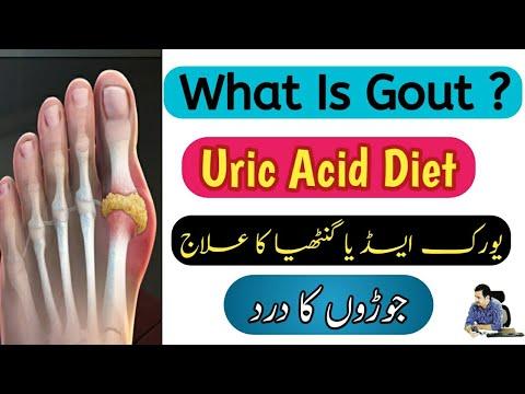 Gout and Uric Acid (Urdu)