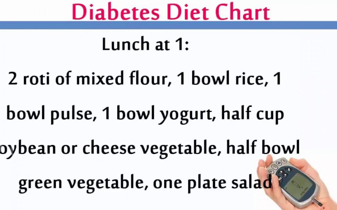 Top 20 Foods For Diabetes : Diabetic Diet Chart