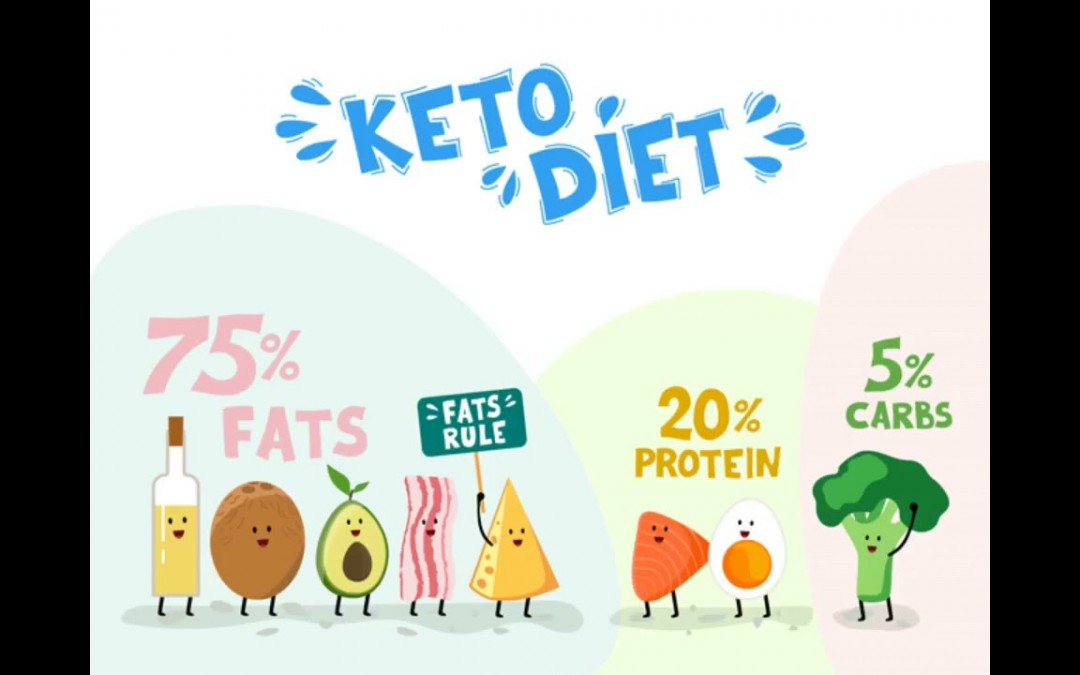 What is Keto Diet   How Does Ketosis Work   How Can Ketogenic Benefit Obesity and Diabetes